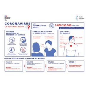 Kit de communication anti COVID-19